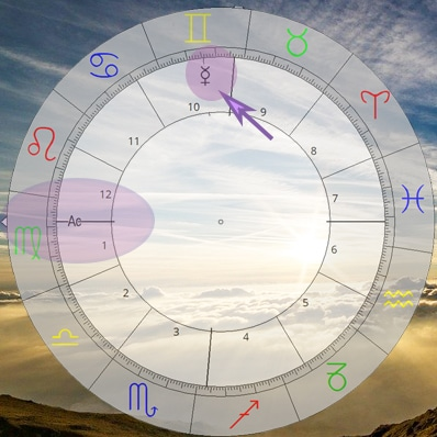 Aszendenten Herrscher Horoskopbeispiel