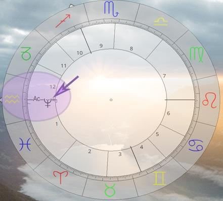 Astrologie lernen, Planet am Aszendenten