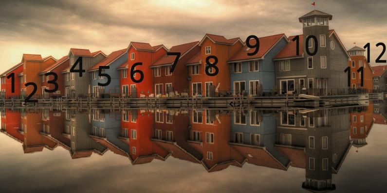 Häuser in der Astrologie, die zwölf Lebensbereiche